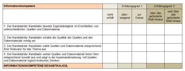 VWA Information