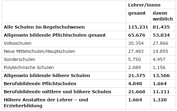 lehreroe_1314
